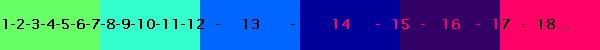 progression kitesurf guadeloupe